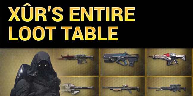 Xûr's Entire Loot Table! (Pre-HoW)